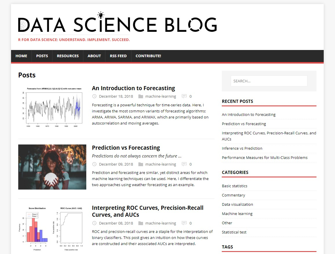 A blog about data science with R