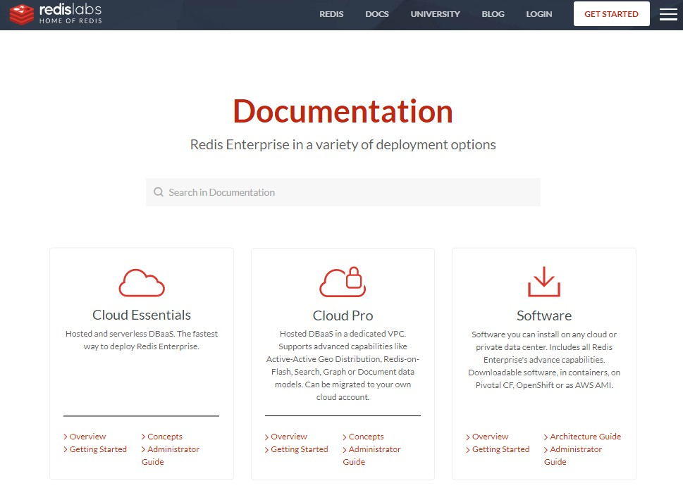 Source files for Redis Labs Enterprise documentation